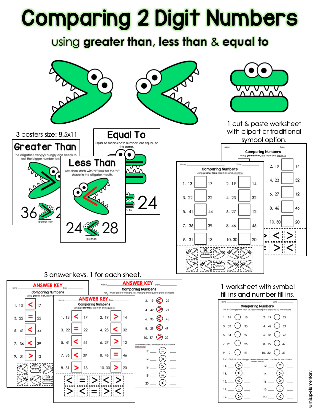 Comparing Two Digit Numbers With Images