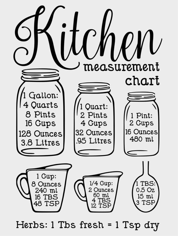 Kitchen Measurement Chart Decal Kitchen Conversions Chart
