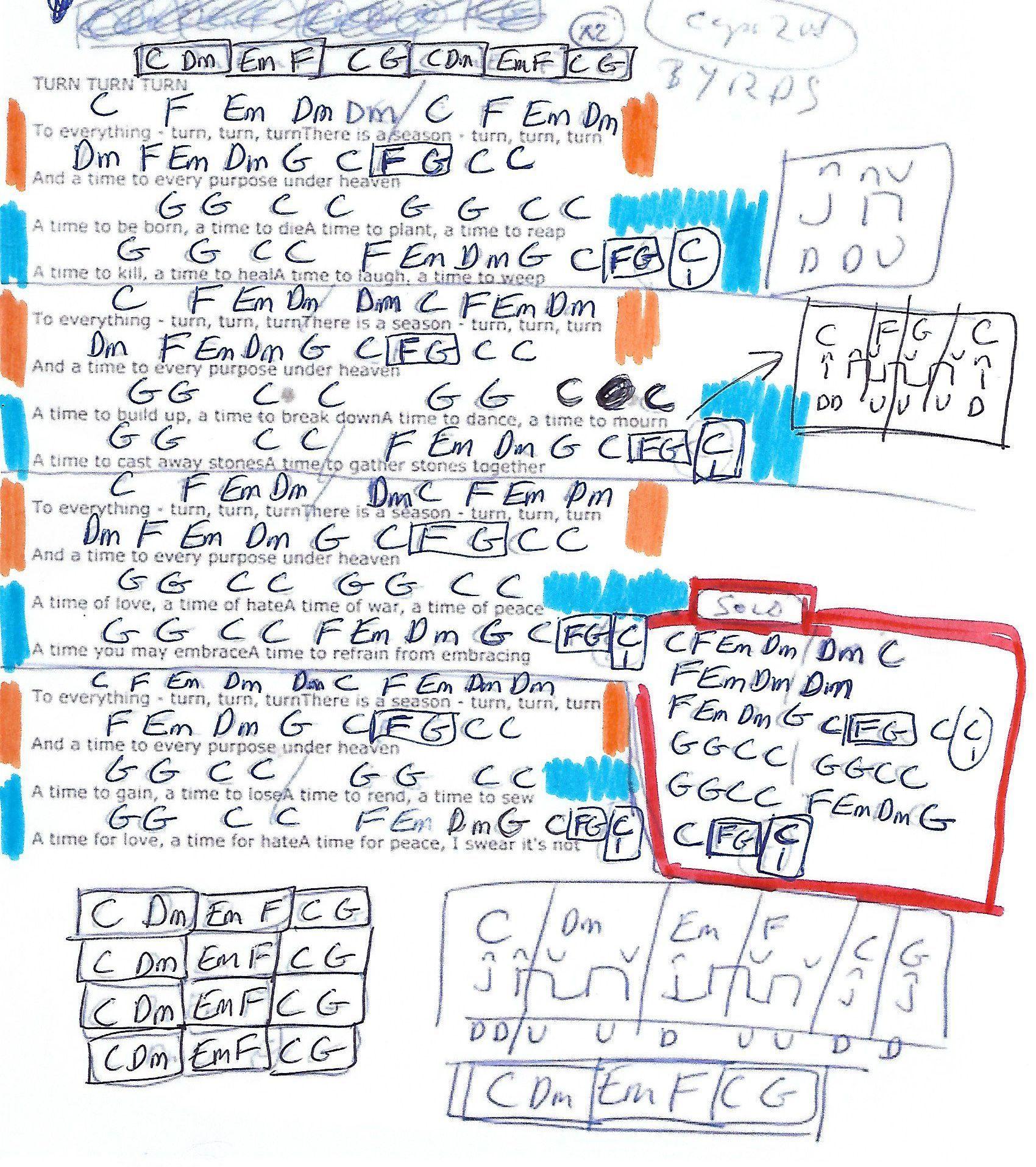 TURN TURN TURN The Byrds Guitar Chord Chart   Capo 15nd   Learn ...