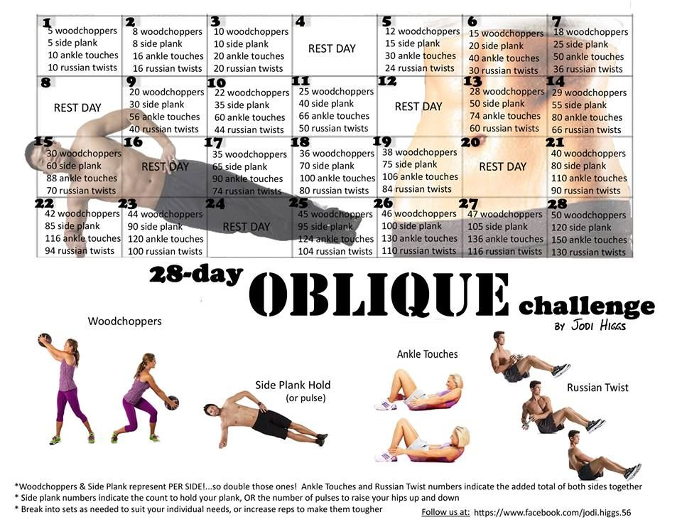 Obliques Exercises 28 Day Oblique Challen...
