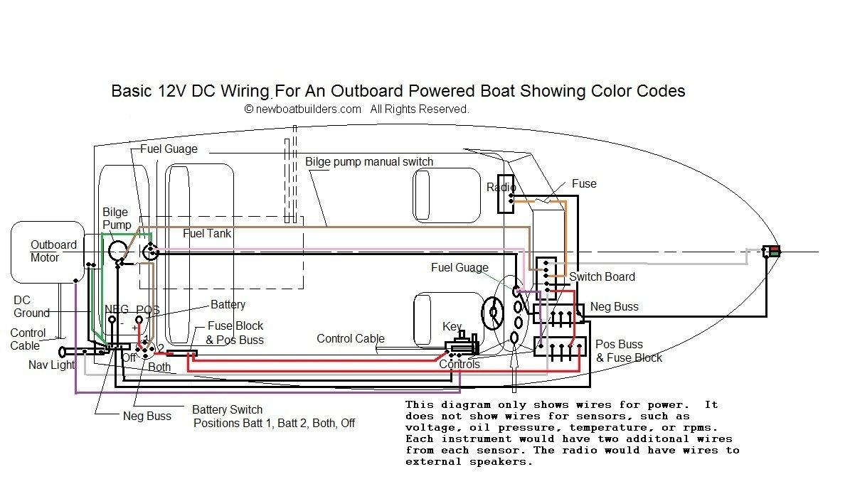 Tracker Boat Trailer Wiring Diagram from i.pinimg.com