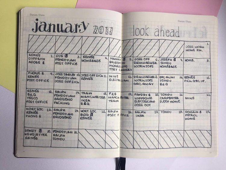 My 2017 Bullet Journal Look Through Gwennan Rees Bullet Journal Contents Bullet Journal 2017 Bullet Journal