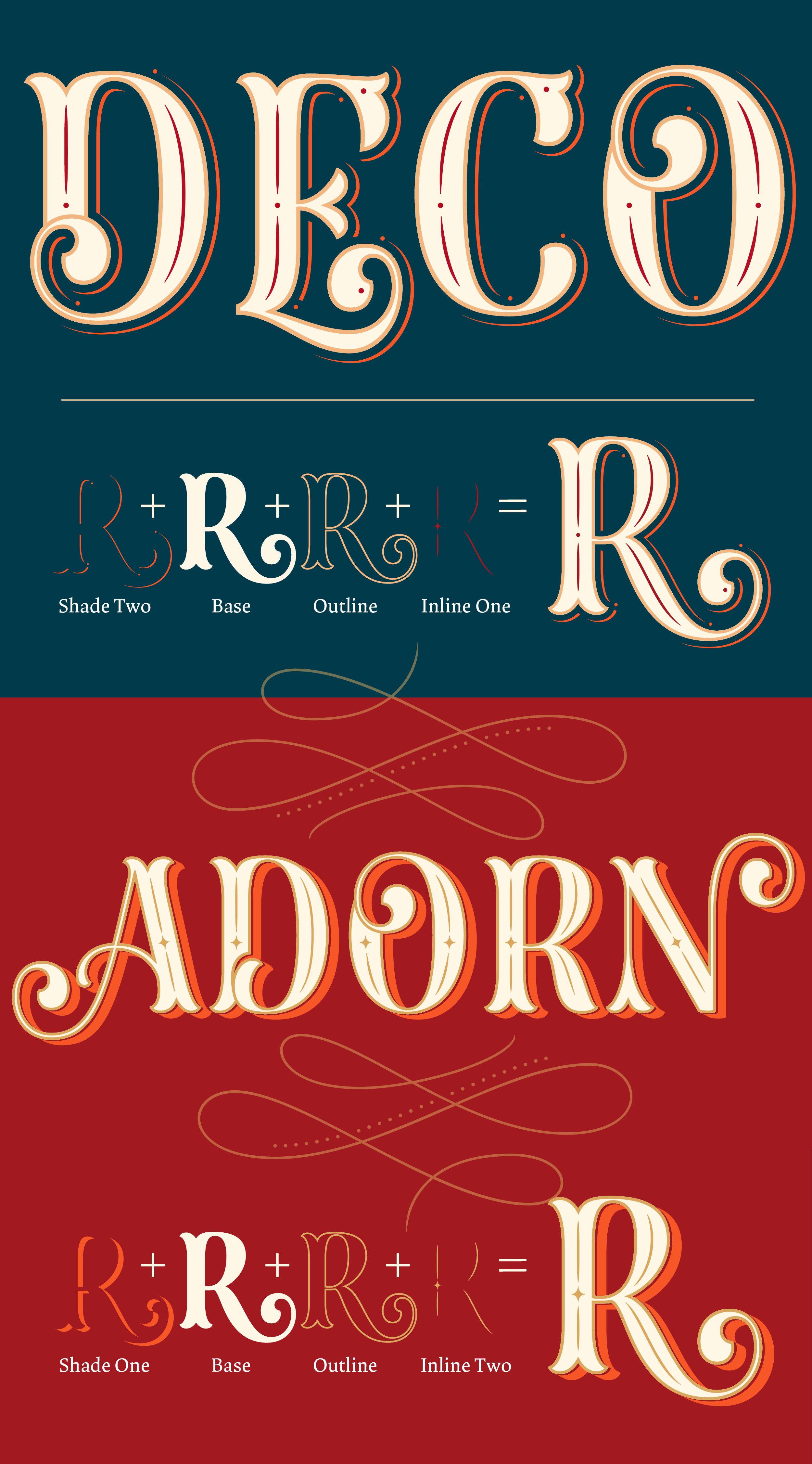Decorative Lettering Stages Lettering Lettering Fonts Vintage Typography