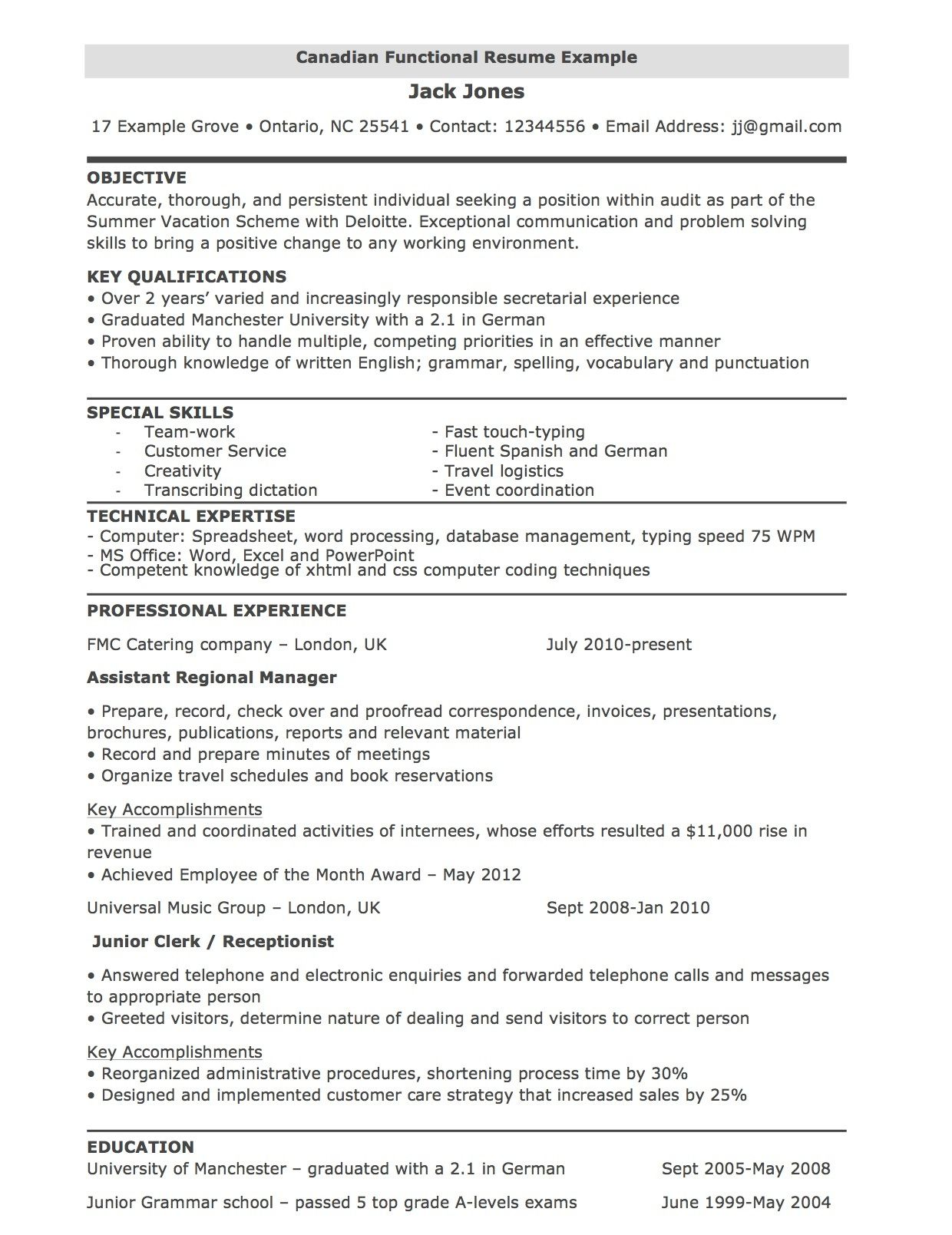 Stanford Resume Template Cover Letter Psychology Graduate School Sample Jpg Essay Topics Abou Functional Resume Functional Resume Template Resume Template Free