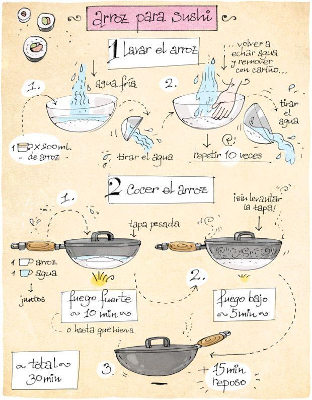 Cartoon Cooking Arroz para sushi Entrar per veure més passos