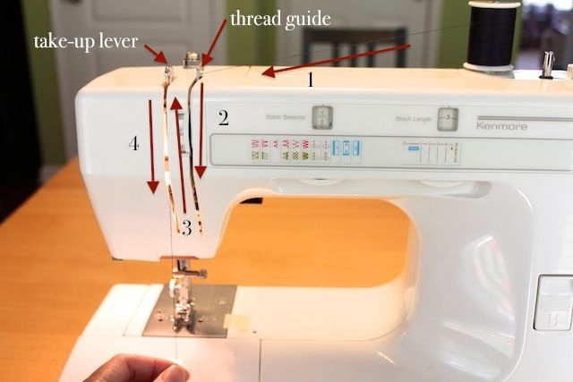 Threading Your Sewing Machine Why Do I Always Struggle With This Adorable How Did The Sewing Machine Make Life Easier