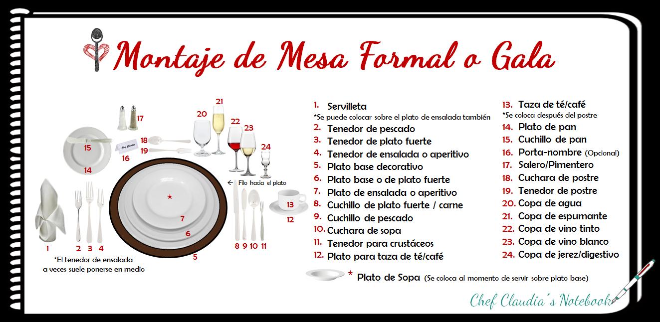 Montaje De Mesa Formal O Gala Modales Etiqueta Reglas De Etiqueta Montaje De Mesa