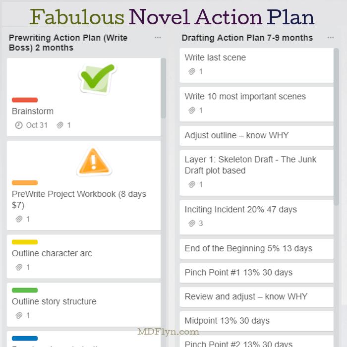 fabulous novel action plan  scene writing how to plan