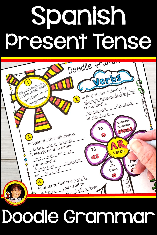 Present Tense Verbs Worksheets Verb Worksheets Spanish Verb Conjugation Preterite Spanish [ 1650 x 1275 Pixel ]