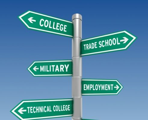 College & Career Center / LIFE AFTER HIGH SCHOOL | Office ...