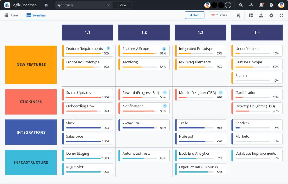 Product Roadmap Software & Roadmap Tool Roadmunk Roadmap