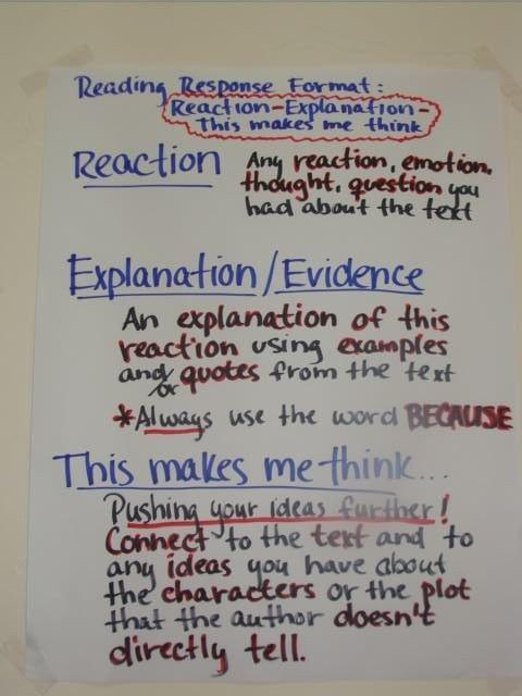 Response to literature essay example 6th grade waldo emerson love essay