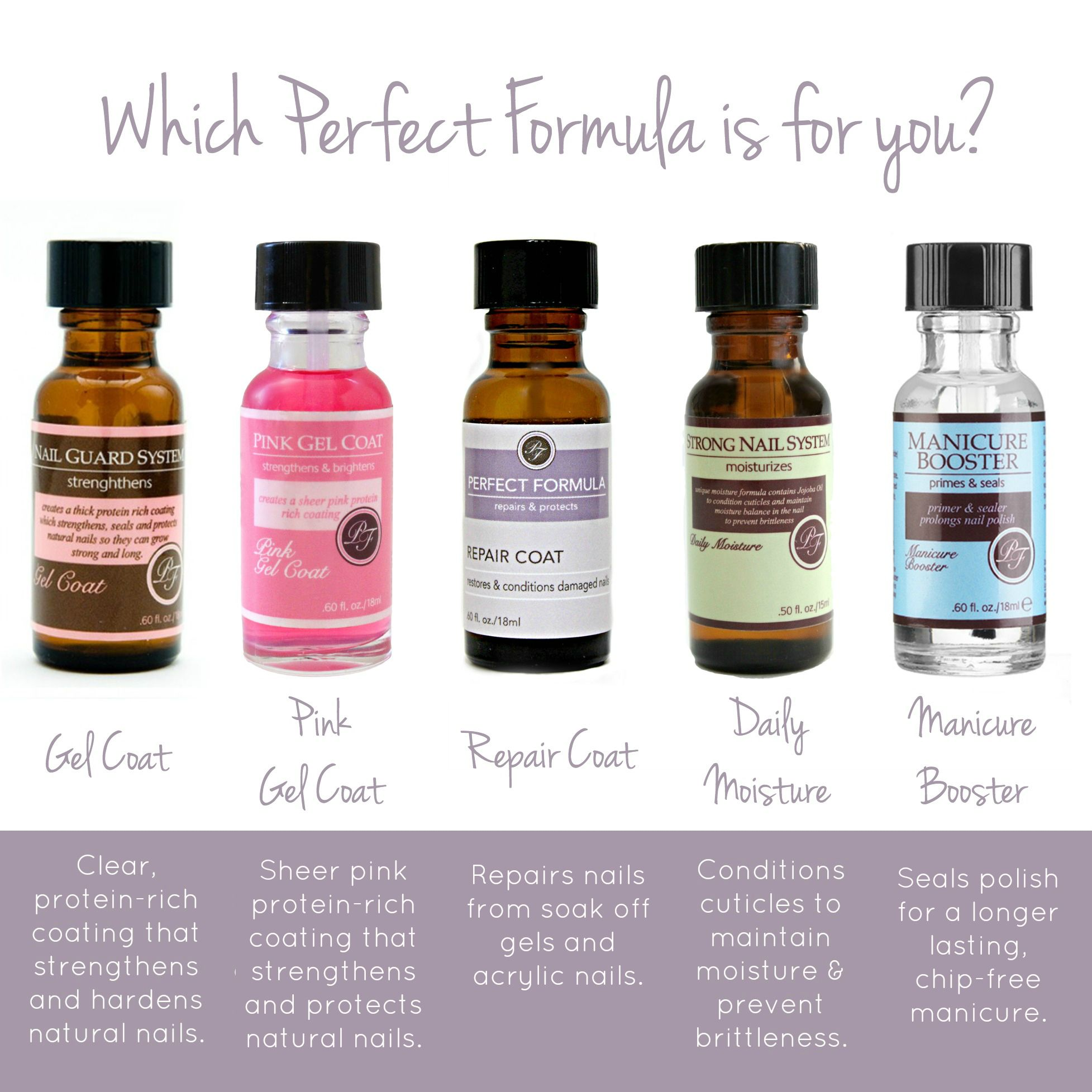 Find the right Perfect Formula to help get longer, stronger, healthier, more beautiful natural nails.