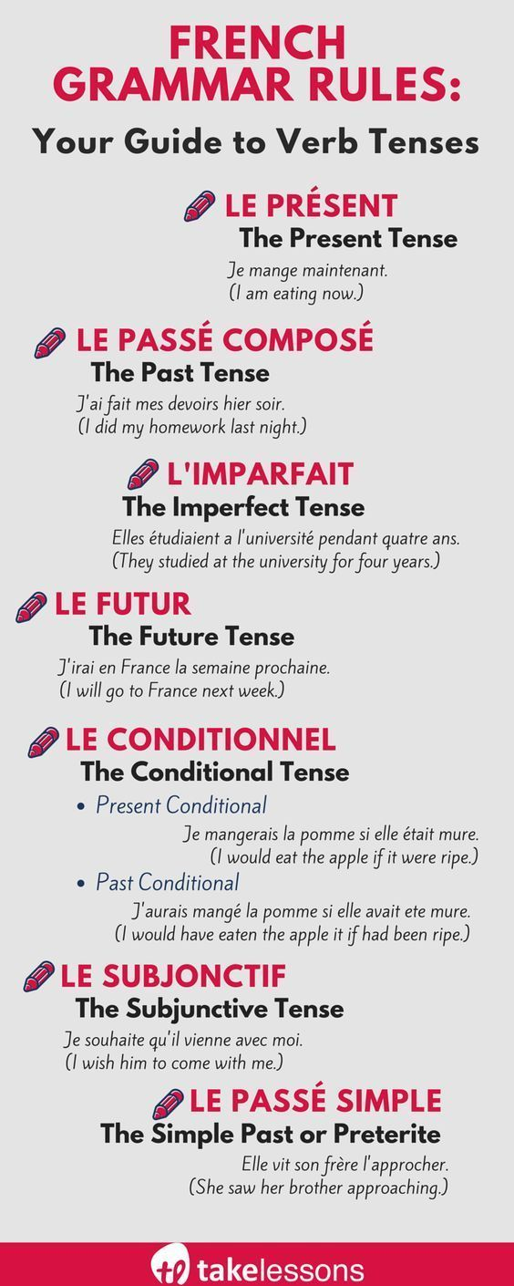 French Grammar Rules Your Guide To Verb Tenses French Language Lessons French Grammar French Words [ 1410 x 564 Pixel ]