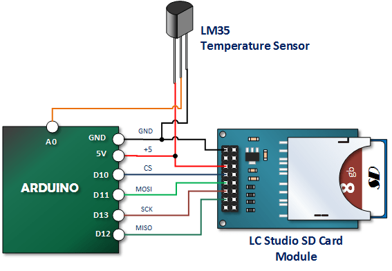 Easy Arduino Temperature Logger Tutorial | Electronics | Pinterest ...