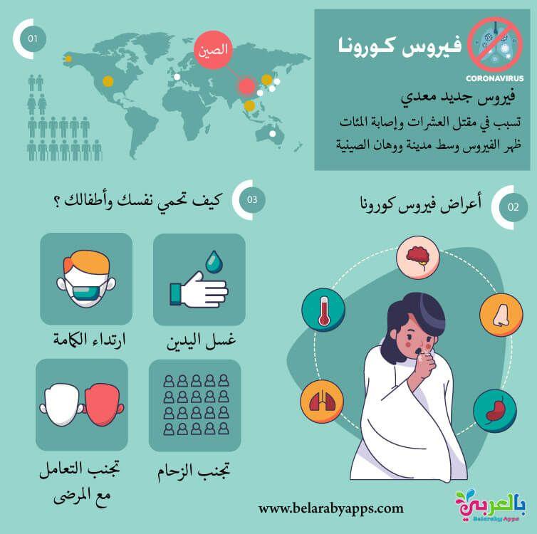 مع دخول المدارس كيف تحمي طفلك من الإصابة بـ فيروس كورونا بالعربي نتعلم Beauty Skin Care Routine Beauty Skin Care Skin Care Routine