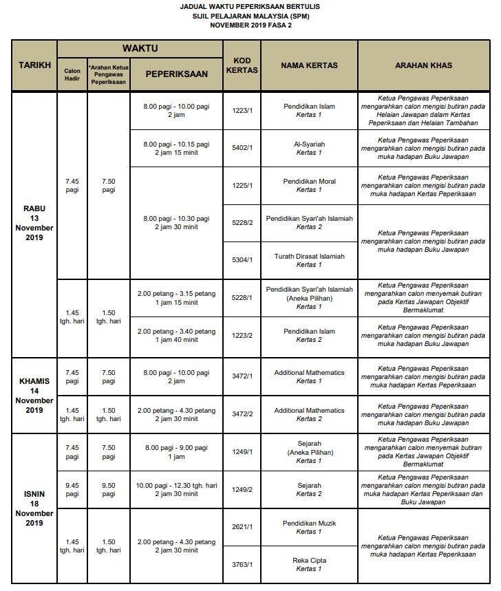 Jadual Waktu Peperiksaan Spm 2019 Exam Date Exam Dating Projects To Try