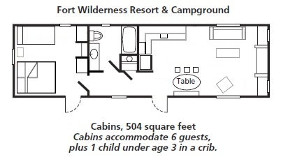 Disney S Fort Wilderness Resort Cabins Fort Wilderness Resort Wilderness Resort Fort Wilderness Disney