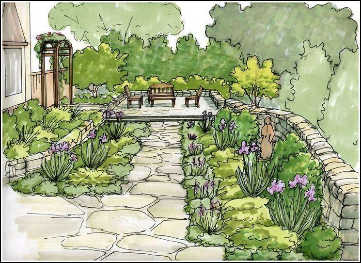 Backyard Landscaping Basic Landscaping Planning Tips Diy Landscape Backyard English Garden Design Landscape Design Garden Design Plans