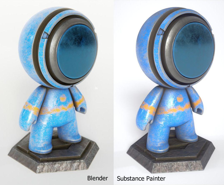Principled shader (o Disney shader) en Blender Cycles