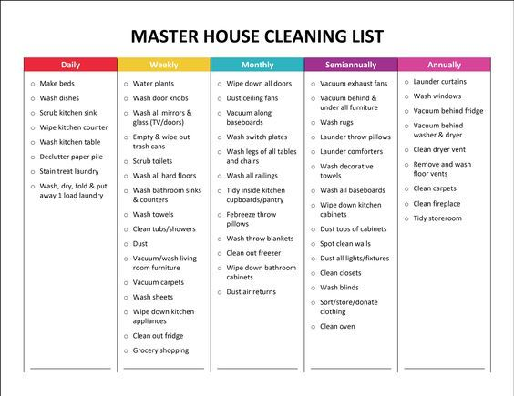 Complete Housekeeping Printable Set! - spring cleaning checklist