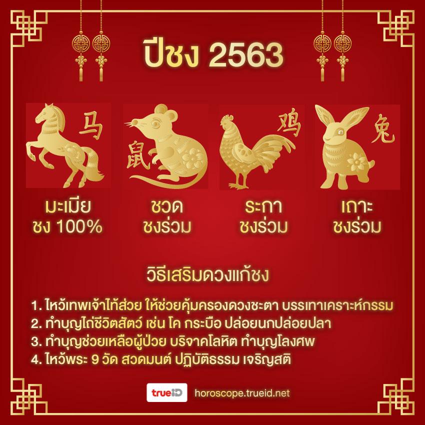 ป ชง 2563 2020 ป ชวด ป น กษ ตรไหนชงตรง ชงร วม และม ว ธ แก ชงอย างไร โดย Trueid Horoscope วอลเปเปอร