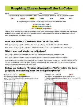 Algebra Printable Systems Of Inequalities Coloring Packet With