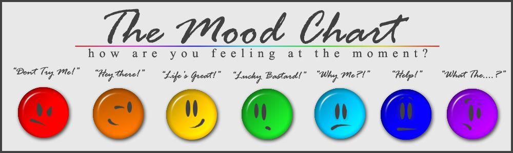 The Mood Chart  Colors And Emotions    Chart