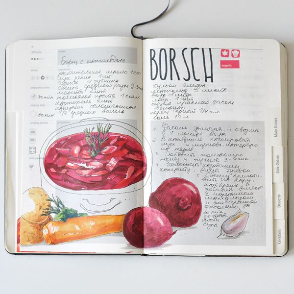 More dishes more sketches books pinterest recipe journal recipe journal 2014 on behance forumfinder Gallery