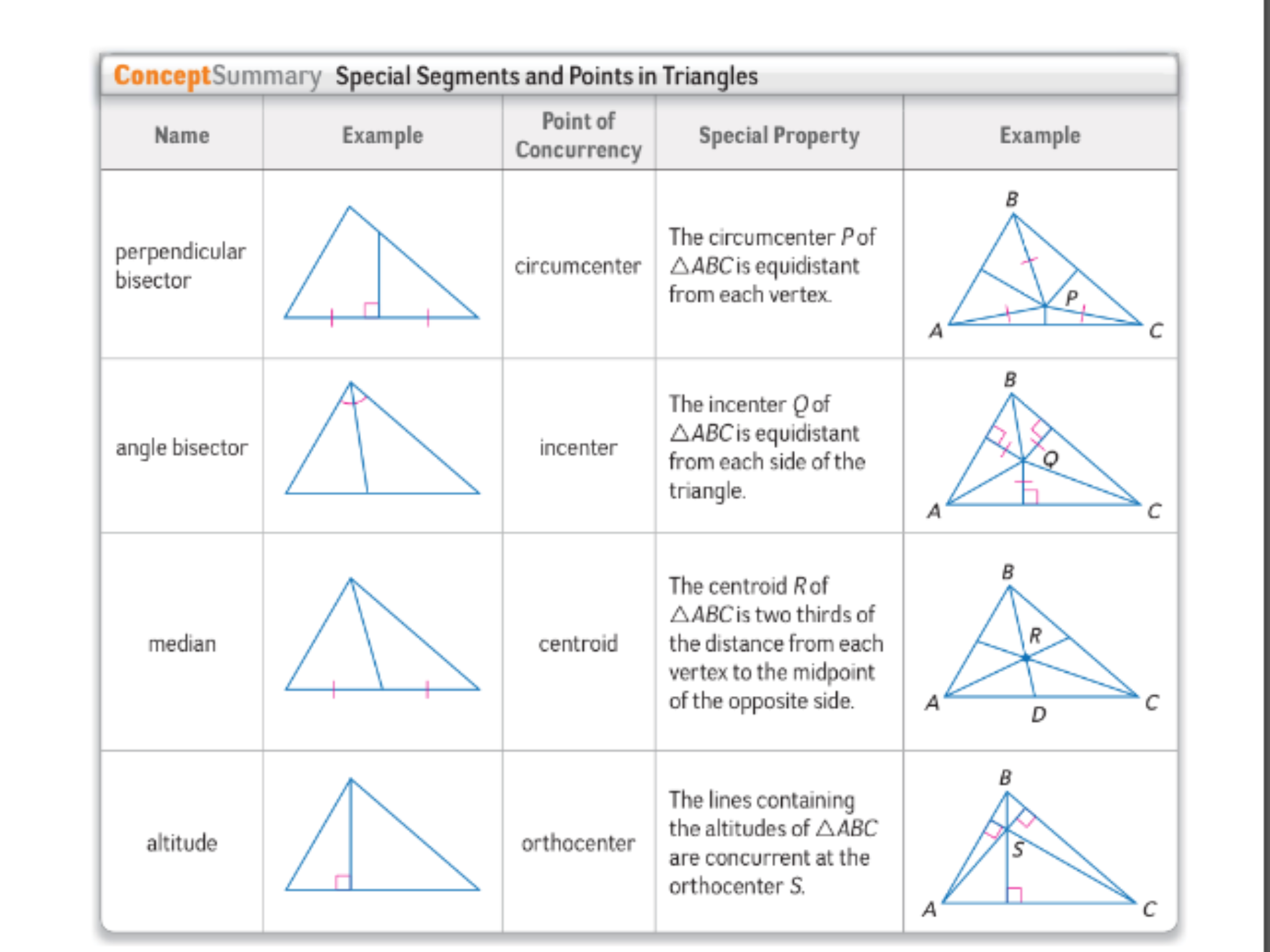 Medians And Altitudes Of Triangles Worksheet