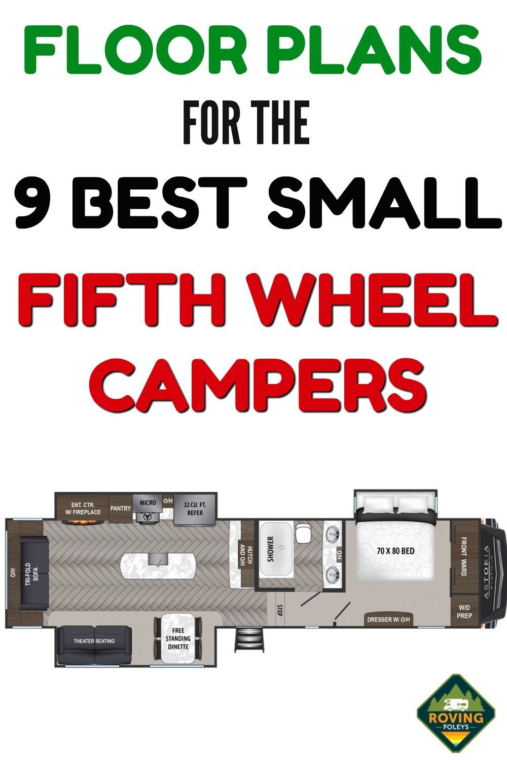 Travel Tips and Family Adventure in 2020 Fifth wheel