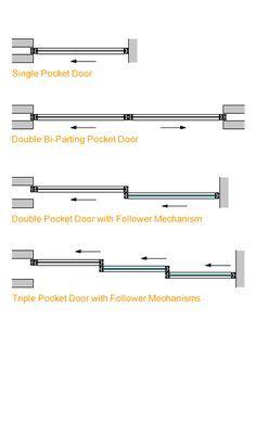 Contemporary Sliding Pocket Doors by PK-30: Sliding Pocket Door | Double Pocket Door