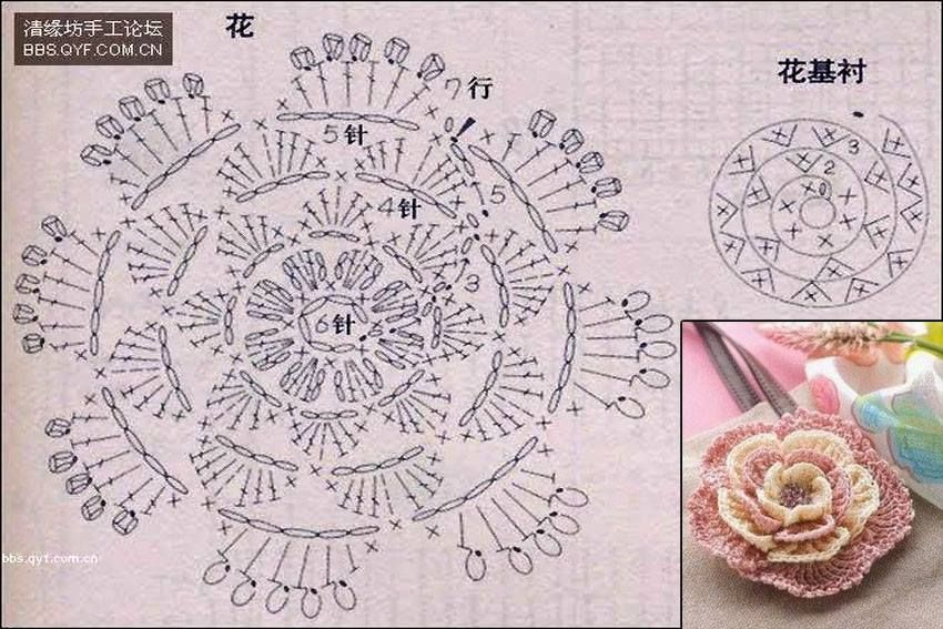 Pin de Janeta en crochet, patrones gratis   Pinterest   Crochet ...