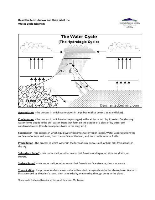 The Water Cycle Worksheet Answers Enchanted Learning Water