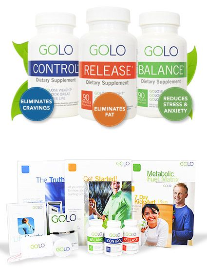 are there any reviews on golo diet