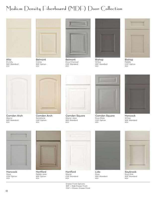 View The Mdf Door Styles And Finishes In Aspire Full Access Frameless Cabinetry Slab Arch Buy Interior Doors Kitchen Cabinet Door Styles Kitchen Cabinets Mdf