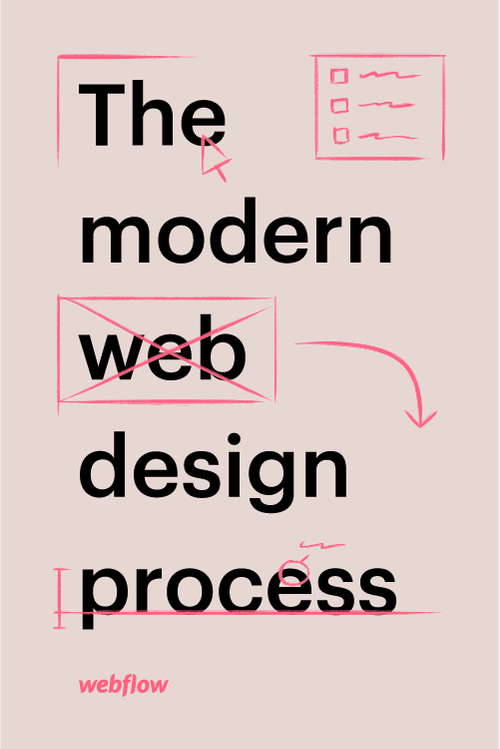 Photo of The web design process in 7 simple steps | Webflow Blog