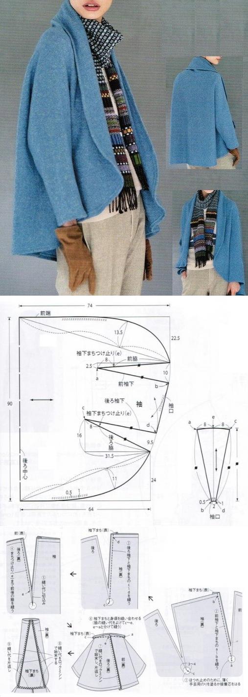 La costura | los patrones simples | las cosas simples | Coser ...