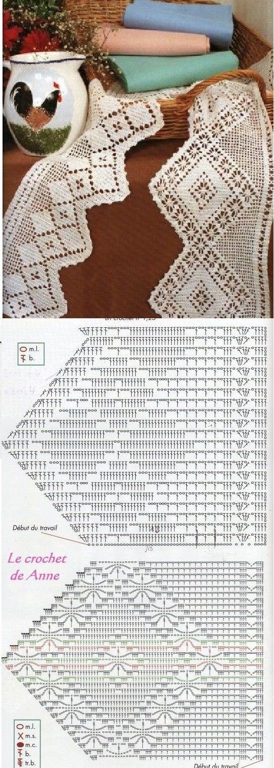 Filet crochet Ganchillo punto de red   bordes y puntillas ...