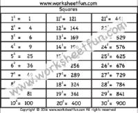 Squares Perfect Squares Free Printable Worksheets Free Printable Worksheets Printable Worksheets Worksheets