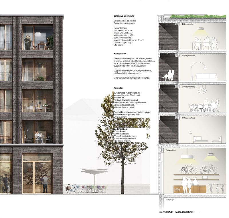 Kbnk Architekten In 2020 Fassadenschnitt Architekt Architektonische Prasentation