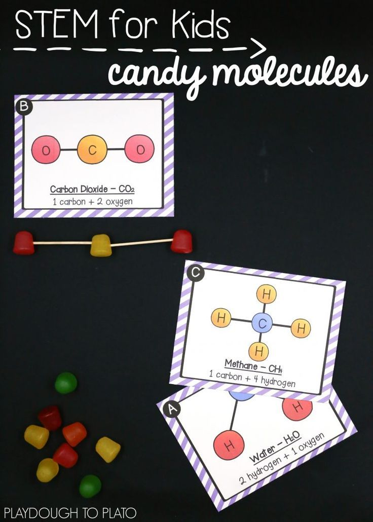 Atom and Molecule Activities | Science for the Classroom ...