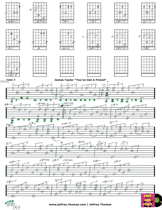 James Taylor You\'ve Got A Friend Guitar Tab by Jeffrey Thomas. Learn ...