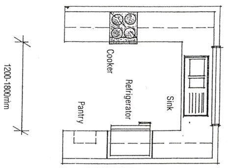 U Shape For Small Kitchen Floor Plan Small Kitchen Floor Plans