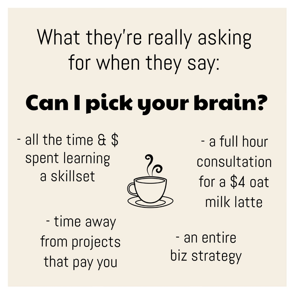 How To Respond To Can I Pick Your Brain When Someone Online Entrepreneur Helping People