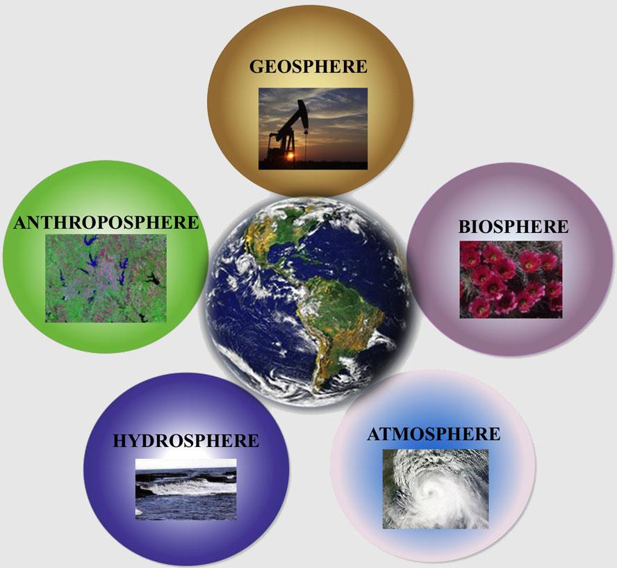 Earth and Environmental Sciences   Environmental science, Environmental  scientist, Homeschool science