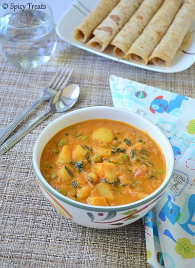 A food blog for daily cooking which has both south indian recipes a food blog for daily cooking which has both south indian recipesnorth indian recipes forumfinder Gallery