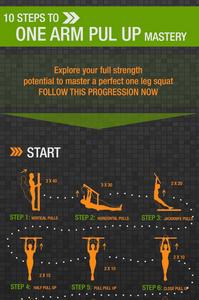 One Arm Pull Up Progression | Calisthenics workout plan