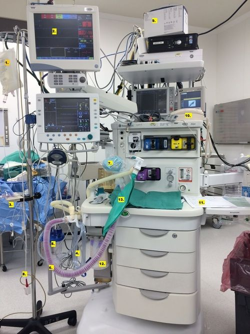 Anesthesia Machine Now With Labels Crna Nurse
