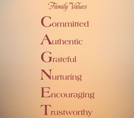 Family Values Family Values Value Quotes Family Values Quotes